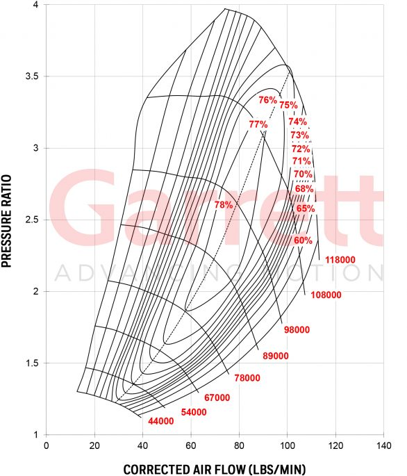 Garrett G-SERIES G42-1200 Compact Turbocharger Compressor Map